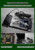 PLC: programmable logic controller.