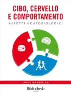 Cibo, Cervello e Comportamento (ebook)