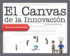 El canvas de la innovación (ebook)