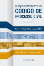 Quadro comparativo do Código de Processo Civil (ebook)
