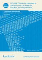Diseño de elementos software con tecnologías basadas en componentes. IFCT0609