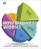 How Business Works (ebook)
