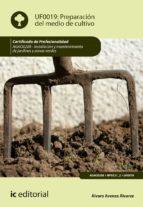 Preparación del medio de cultivo. AGAO0208  (ebook)