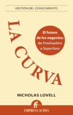 La curva (ebook)