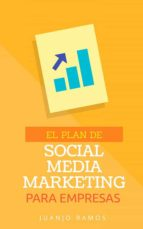 EL PLAN DE SOCIAL MEDIA MARKETING PARA EMPRESAS