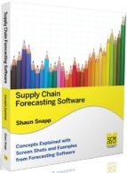 SUPPLY CHAIN FORECASTING SOFTWARE