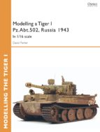 MODELLING A TIGER I PZ.ABT.502, RUSSIA 1943