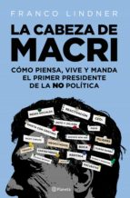 La cabeza de Macri (ebook)